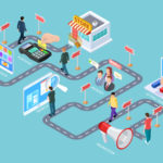 Customer Journey for Local Businesses